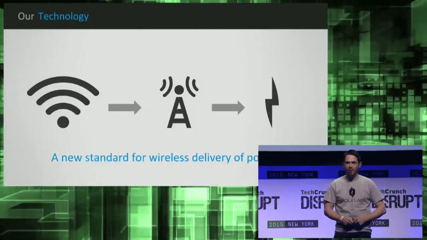 «Чехол будущего» от Nikola Labs преобразовывает фоновое радиоизлучение в заряд аккумулятора смартфона